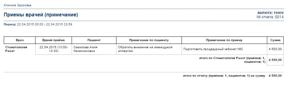 Печатная форма отчета по приемам с примечаниями