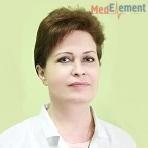 Острой Ирина Александровна